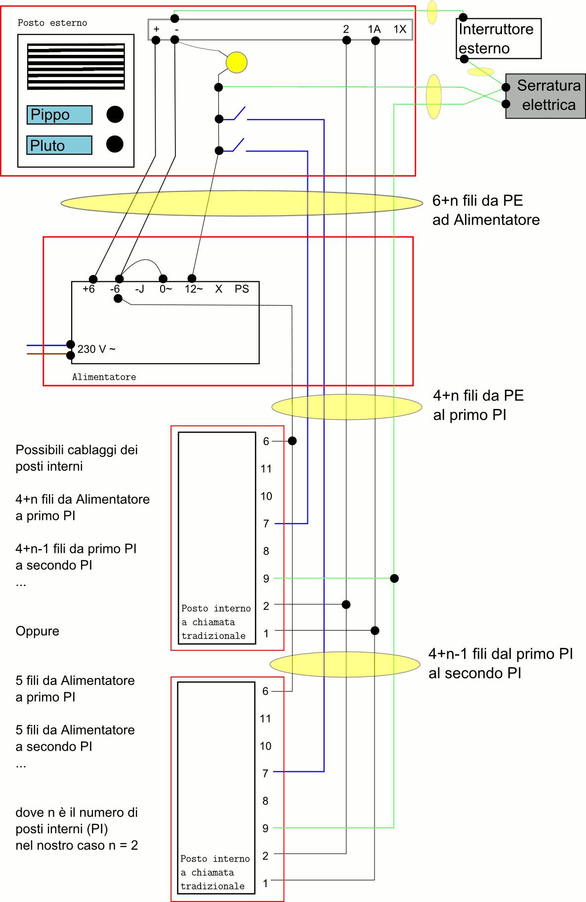 Citofoni Elvox Schemi Elettrici : Mobili lavelli citofono urmet schema elettrico